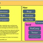 Create a Media Plan for your Business